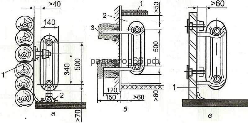Способы креплений при установке радиаторов